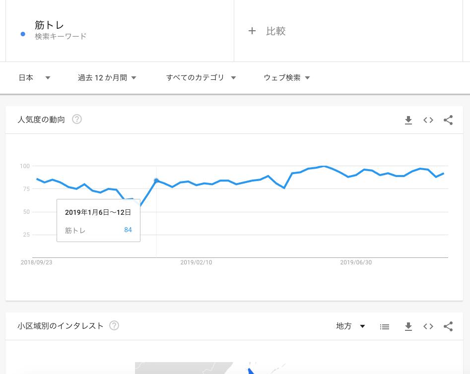 googleトレンド検索